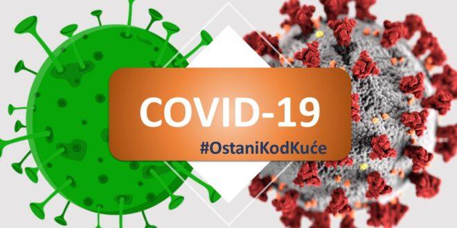 Ovo je prvi očigledan simptom korona virusa koji se javlja kod većine obolelih u Srbiji, Gradski Magazin